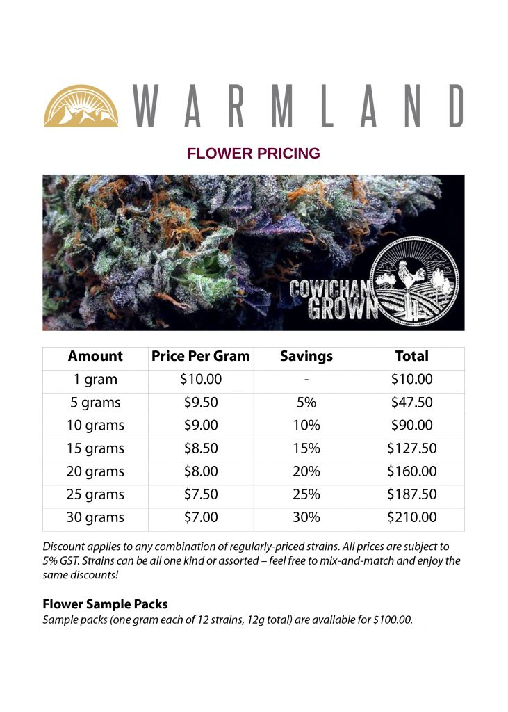 Cannabis Flower Pricing